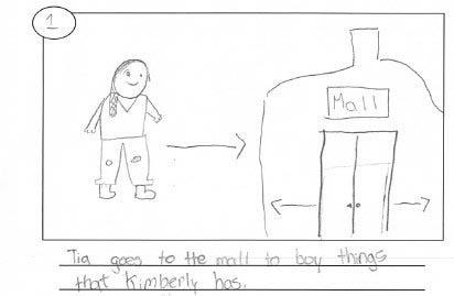 One student's storyboard for the game.